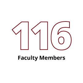 Infographic: 116 Faculty Members