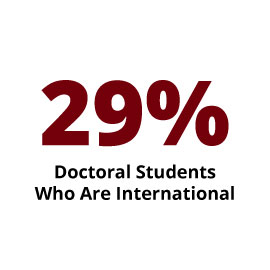 Infographic: 29% Doctoral Students who are International