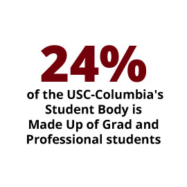 Infographic: 24% of the USC-Columbia's student body is made up of grad & professional students.