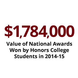 Infographic: $1,784,000 Value of National Awards won by Honors College students in 2014-15