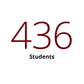 Infographic: 436 Students