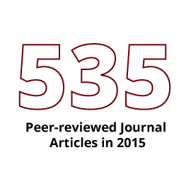Infographic: 535 peer-reviewed journal articles in 2015