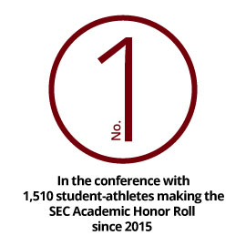 No. 1 in the conference with 1,510 student-athletes making the SEC Academic Honor Roll since 2015.