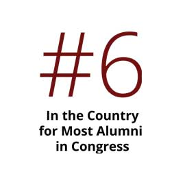 Infographic: #6 most alumni in congress in the country