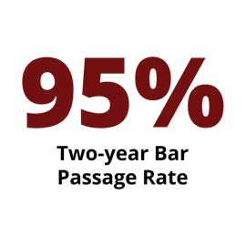 Infographic: 95% two-year bar passage rate