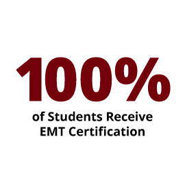 Infographic: 100% of Students Receive EMT Certification